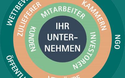 CSR-Berichte –jetzt einsteigen!